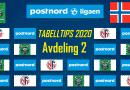 Tabelltips PostNord-ligaen 2020 Avdeling 2